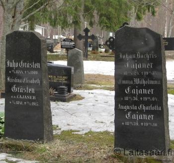 Cajanerien haudat